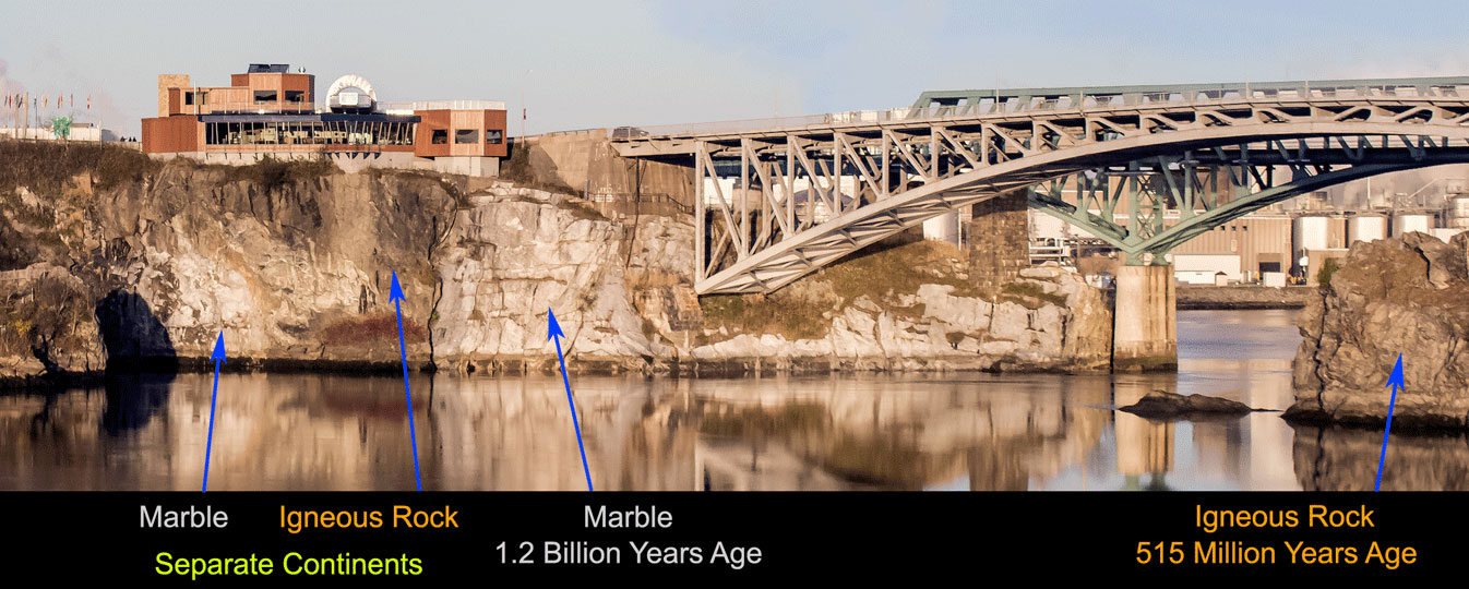 Two continents meet at the Reversing Falls Rapids; 1.2 billion year old marble and 515 million year old igneous rock